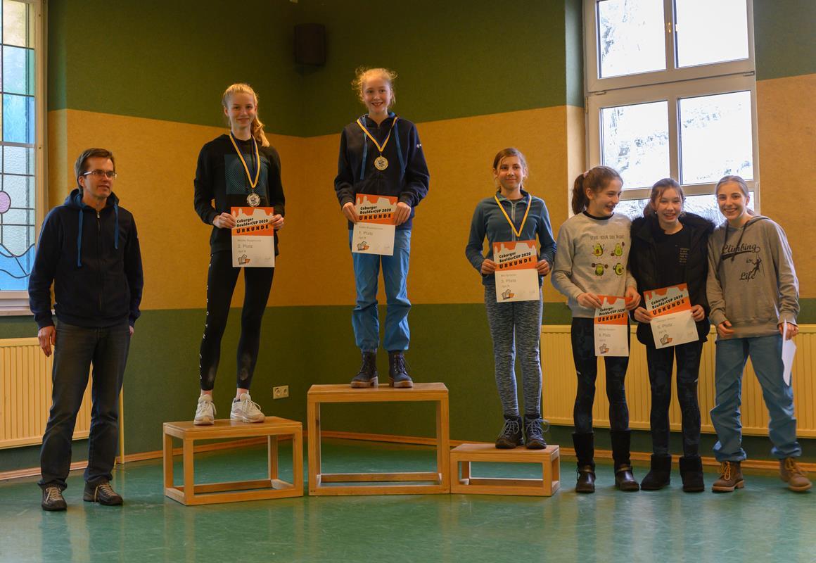 Melike aus der Wettkampfgruppe der Boulderwelt Youngsters berichtet vom ersten Wettkampf 2020 bei der Coburger Stadtmeisterschaft